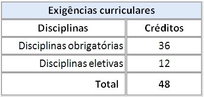 Grade_DO