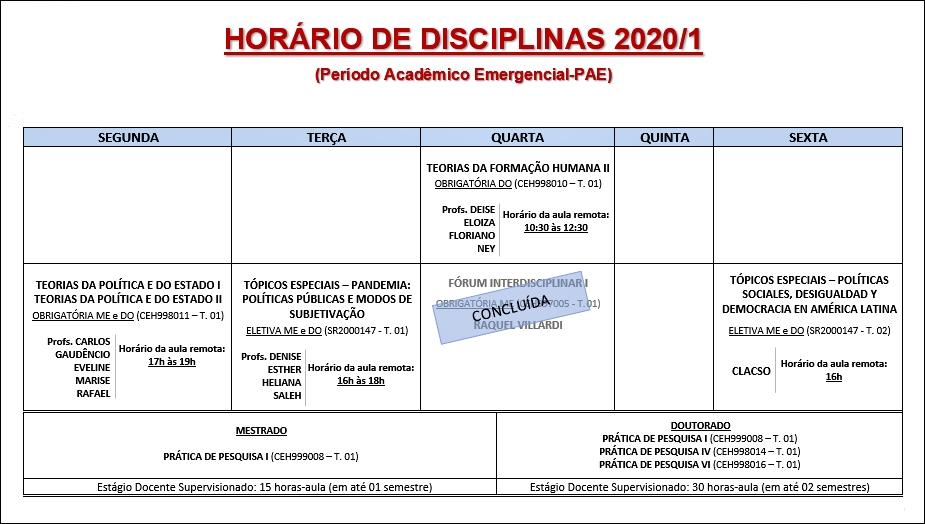 Quadro de Horarios 2020-1